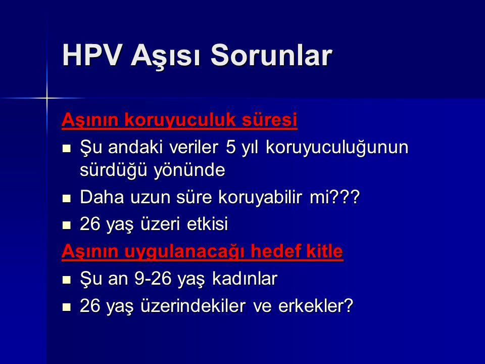 HPV Aşısı Sorunlar Aşının koruyuculuk süresi
