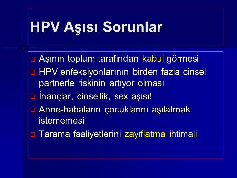 HPV Aşısı Sorunlar Aşının toplum tarafından kabul görmesi