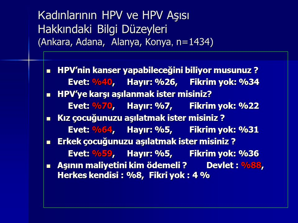 Kadınlarının HPV ve HPV Aşısı Hakkındaki Bilgi Düzeyleri (Ankara, Adana, Alanya, Konya, n=1434)