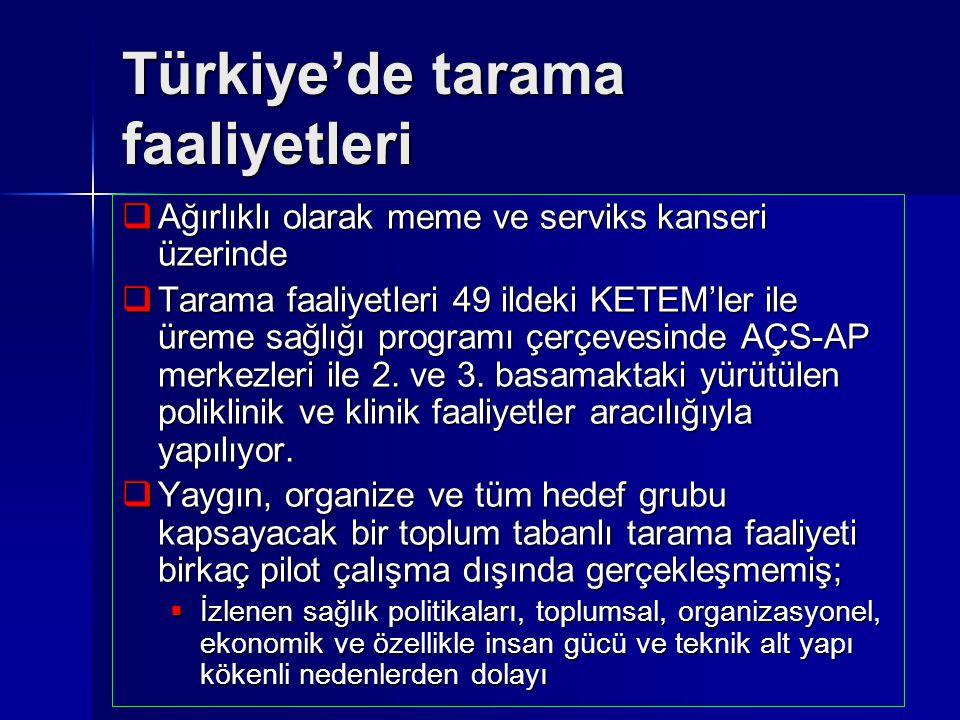Türkiye'de tarama faaliyetleri