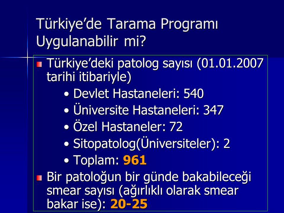 Türkiye'de Tarama Programı Uygulanabilir mi
