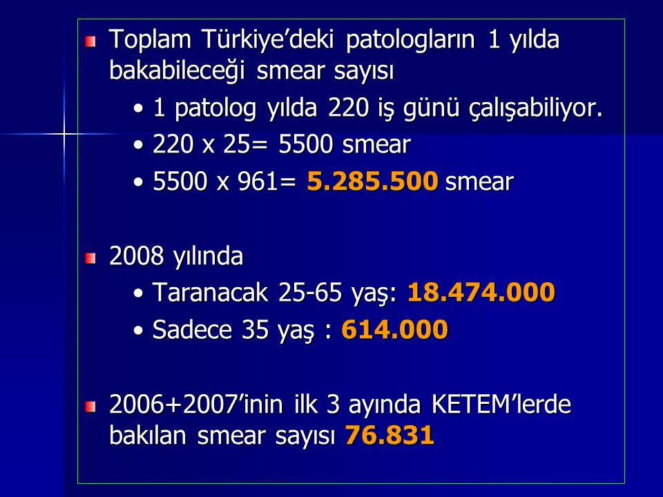 Toplam Türkiye'deki patologların 1 yılda bakabileceği smear sayısı