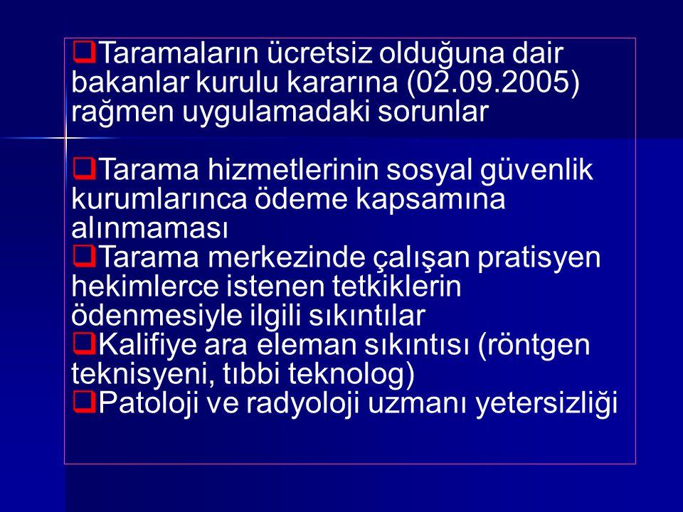 Taramaların ücretsiz olduğuna dair bakanlar kurulu kararına (02. 09