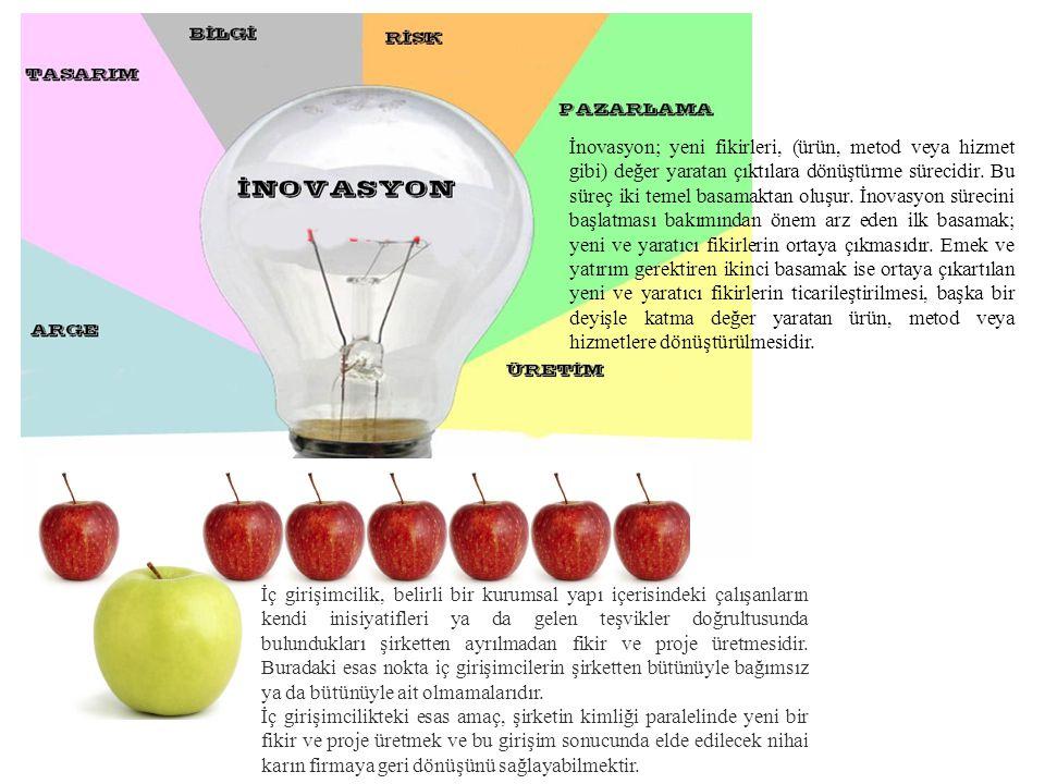 İnovasyon; yeni fikirleri, (ürün, metod veya hizmet gibi) değer yaratan çıktılara dönüştürme sürecidir. Bu süreç iki temel basamaktan oluşur. İnovasyon sürecini başlatması bakımından önem arz eden ilk basamak; yeni ve yaratıcı fikirlerin ortaya çıkmasıdır. Emek ve yatırım gerektiren ikinci basamak ise ortaya çıkartılan yeni ve yaratıcı fikirlerin ticarileştirilmesi, başka bir deyişle katma değer yaratan ürün, metod veya hizmetlere dönüştürülmesidir.