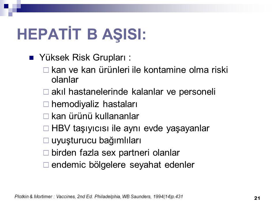 HEPATİT B AŞISI: Yüksek Risk Grupları :
