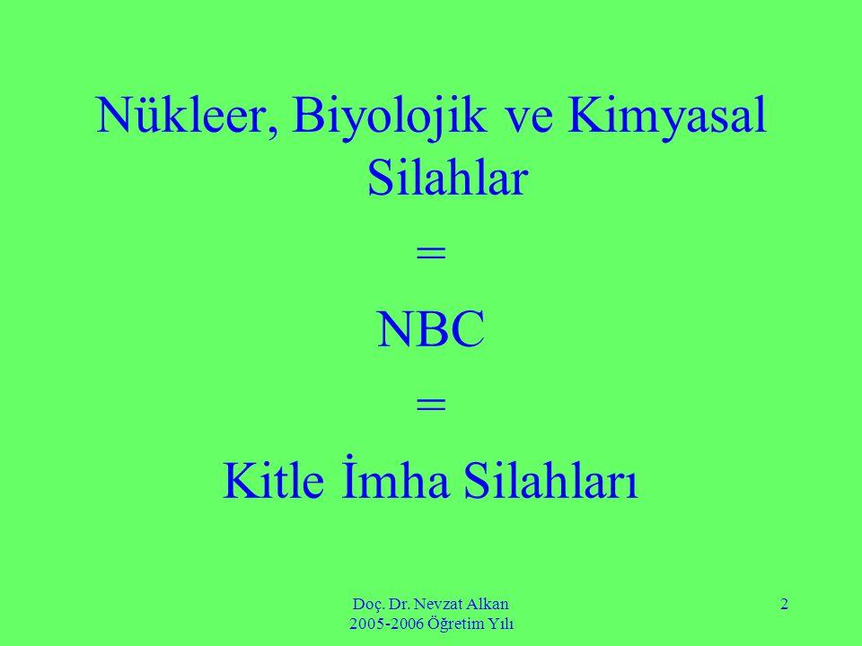 Nükleer, Biyolojik ve Kimyasal Silahlar = NBC Kitle İmha Silahları