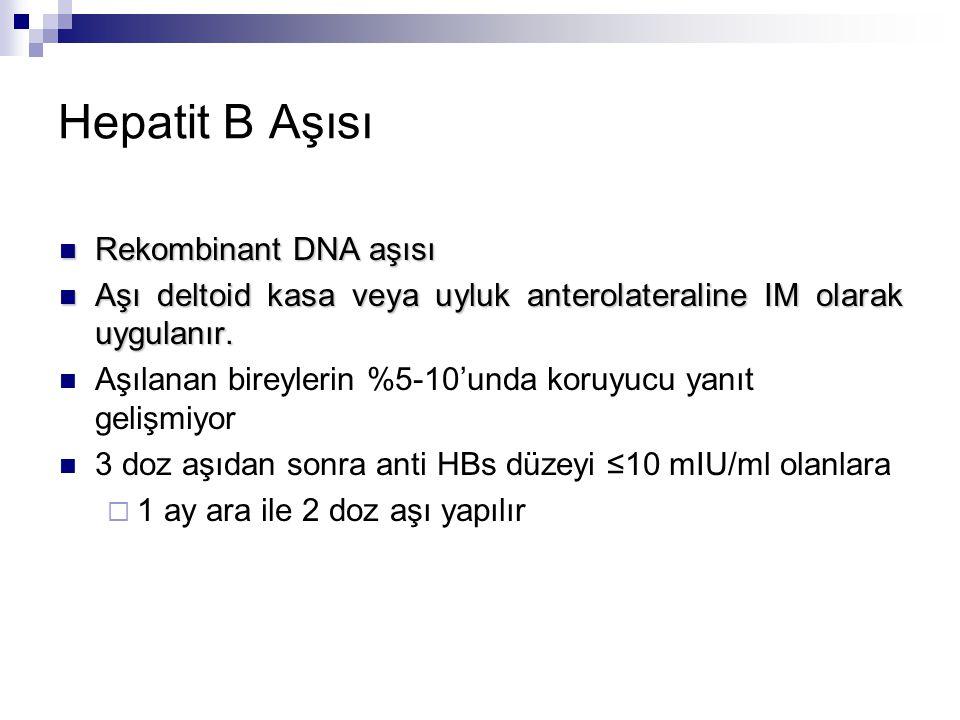Hepatit B Aşısı Rekombinant DNA aşısı