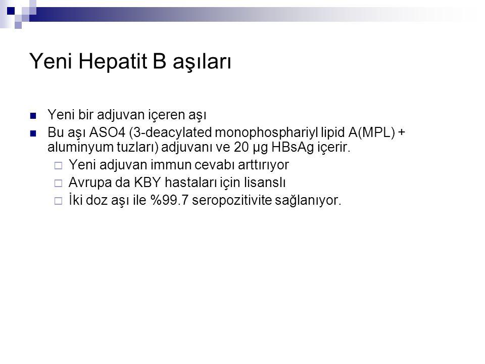 Yeni Hepatit B aşıları Yeni bir adjuvan içeren aşı