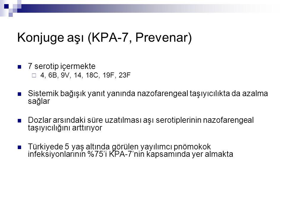Konjuge aşı (KPA-7, Prevenar)