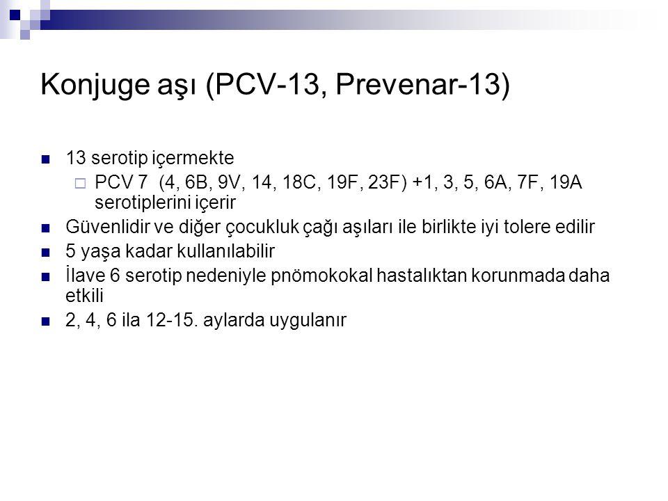 Konjuge aşı (PCV-13, Prevenar-13)