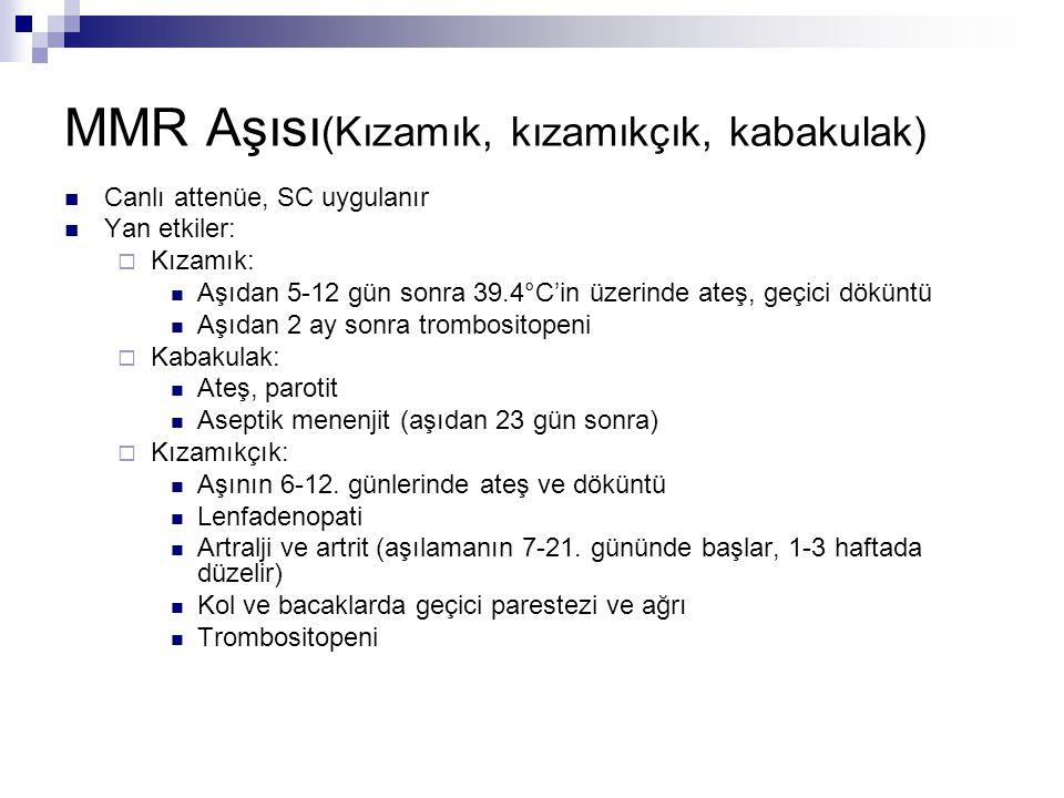 MMR Aşısı(Kızamık, kızamıkçık, kabakulak)