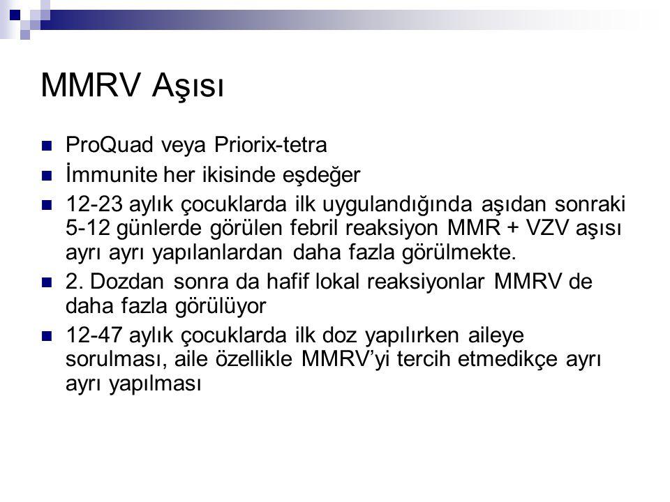 MMRV Aşısı ProQuad veya Priorix-tetra İmmunite her ikisinde eşdeğer