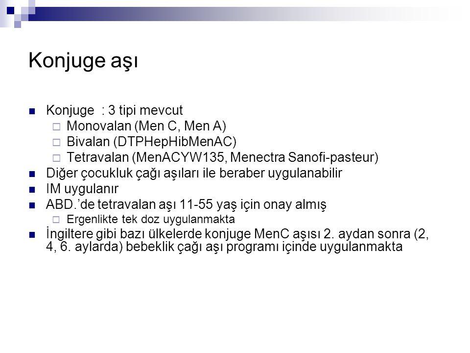 Konjuge aşı Konjuge : 3 tipi mevcut Monovalan (Men C, Men A)