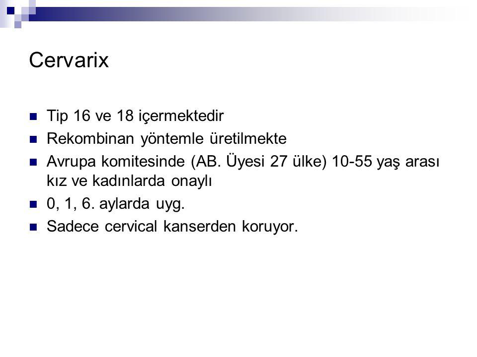 Cervarix Tip 16 ve 18 içermektedir Rekombinan yöntemle üretilmekte