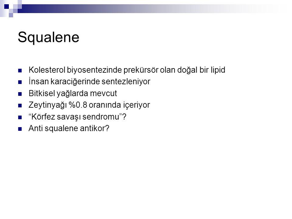 Squalene Kolesterol biyosentezinde prekürsör olan doğal bir lipid