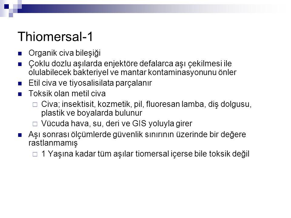 Thiomersal-1 Organik civa bileşiği