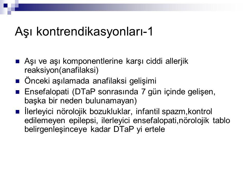 Aşı kontrendikasyonları-1