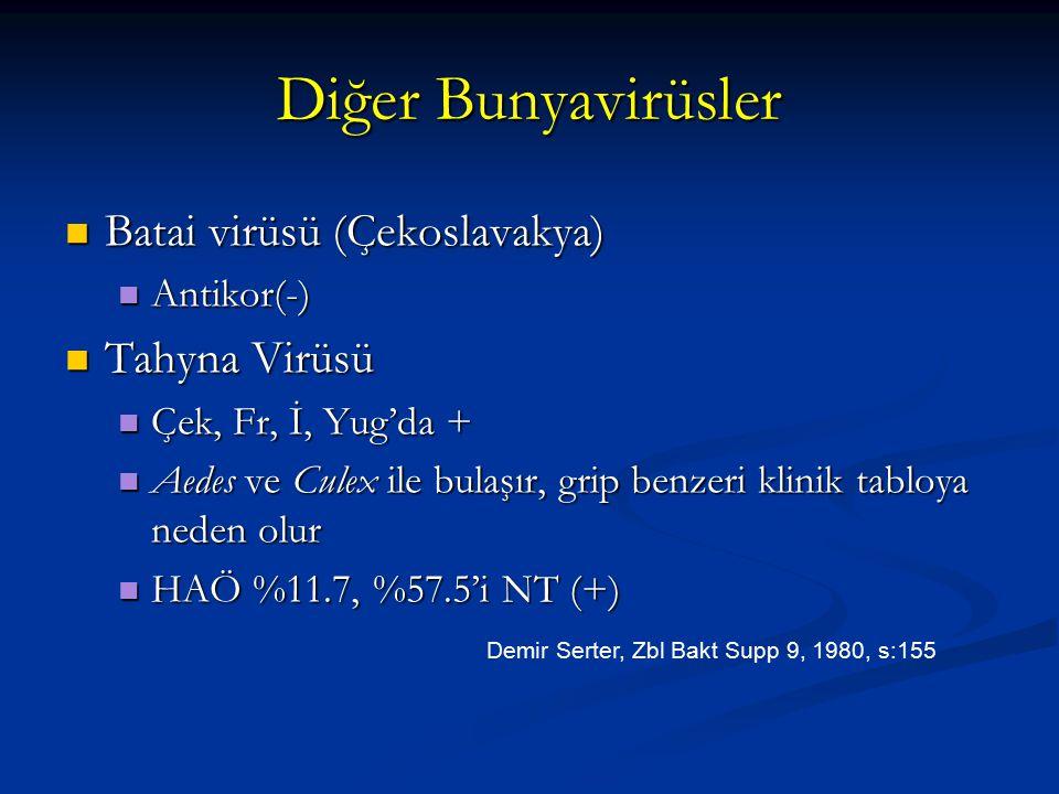 Diğer Bunyavirüsler Batai virüsü (Çekoslavakya) Tahyna Virüsü
