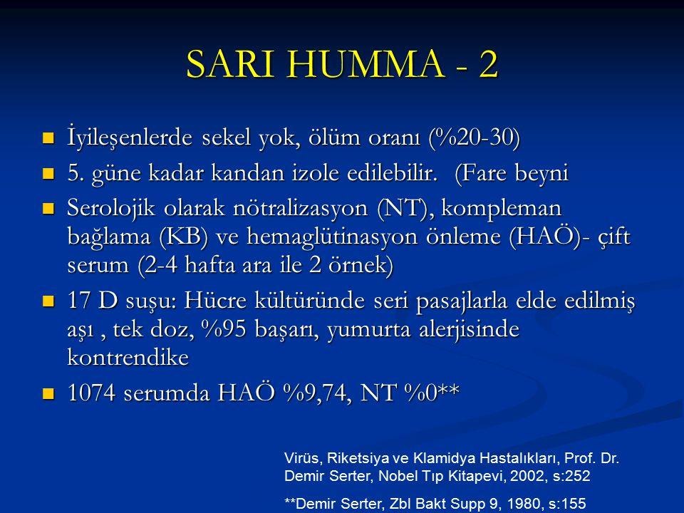 SARI HUMMA - 2 İyileşenlerde sekel yok, ölüm oranı (%20-30)
