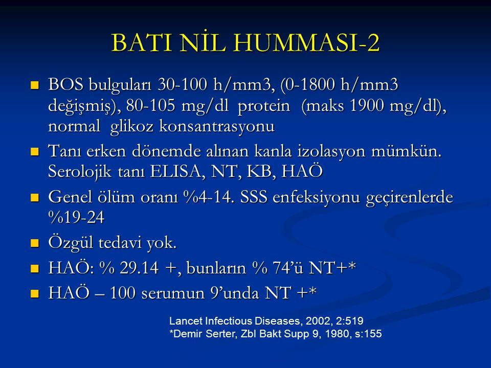 BATI NİL HUMMASI-2 BOS bulguları 30-100 h/mm3, (0-1800 h/mm3 değişmiş), 80-105 mg/dl protein (maks 1900 mg/dl), normal glikoz konsantrasyonu.