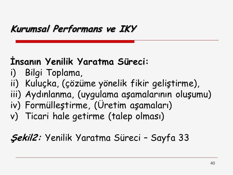 Kurumsal Performans ve IKY