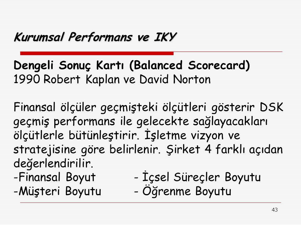 Kurumsal Performans ve IKY Dengeli Sonuç Kartı (Balanced Scorecard)
