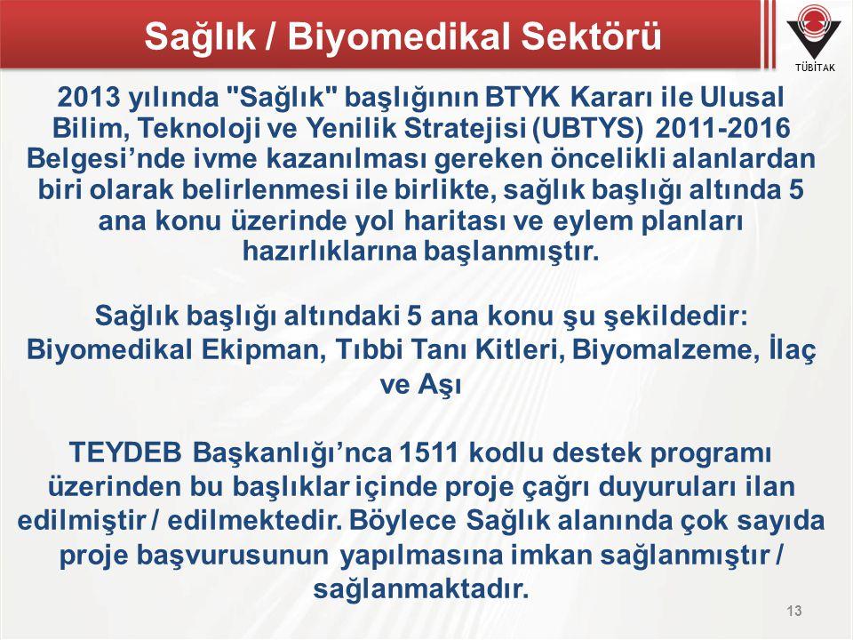 Sağlık / Biyomedikal Sektörü