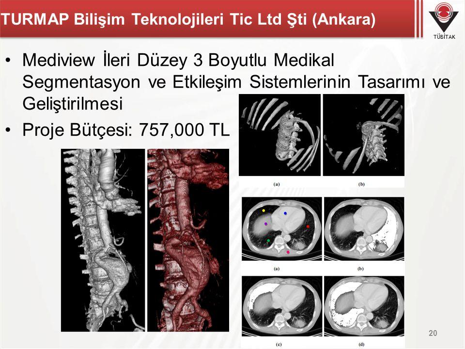 TURMAP Bilişim Teknolojileri Tic Ltd Şti (Ankara)