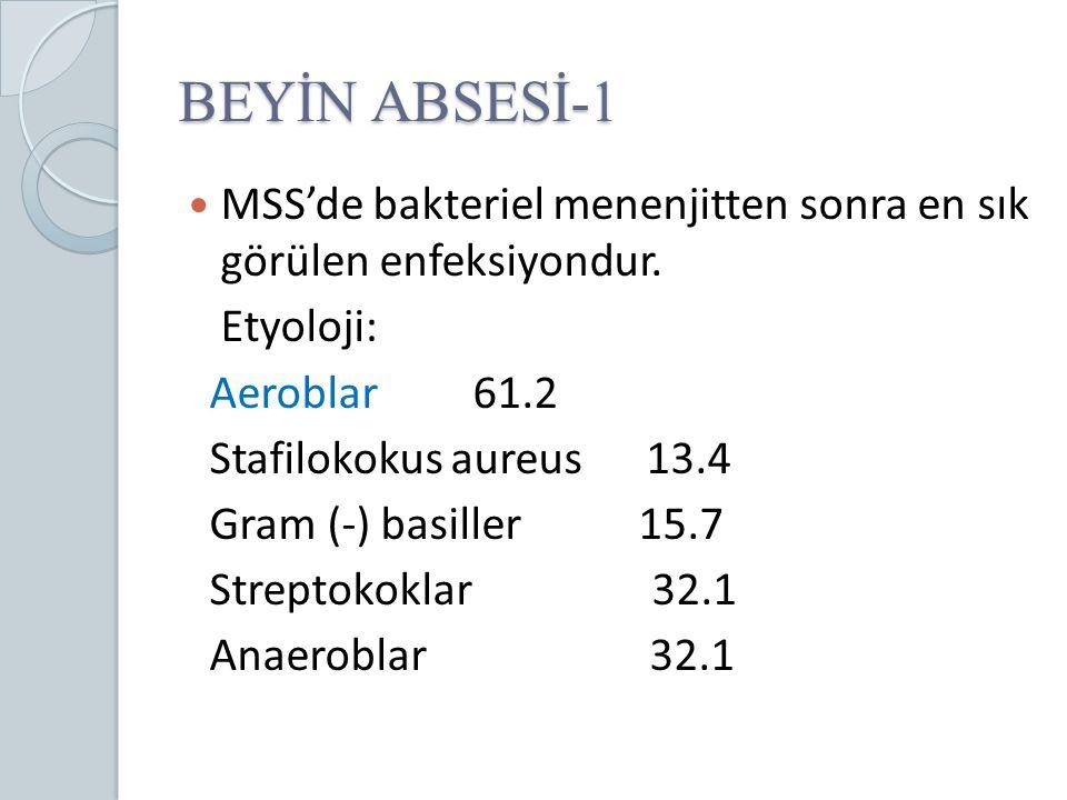 BEYİN ABSESİ-1 MSS'de bakteriel menenjitten sonra en sık görülen enfeksiyondur. Etyoloji: Aeroblar 61.2.