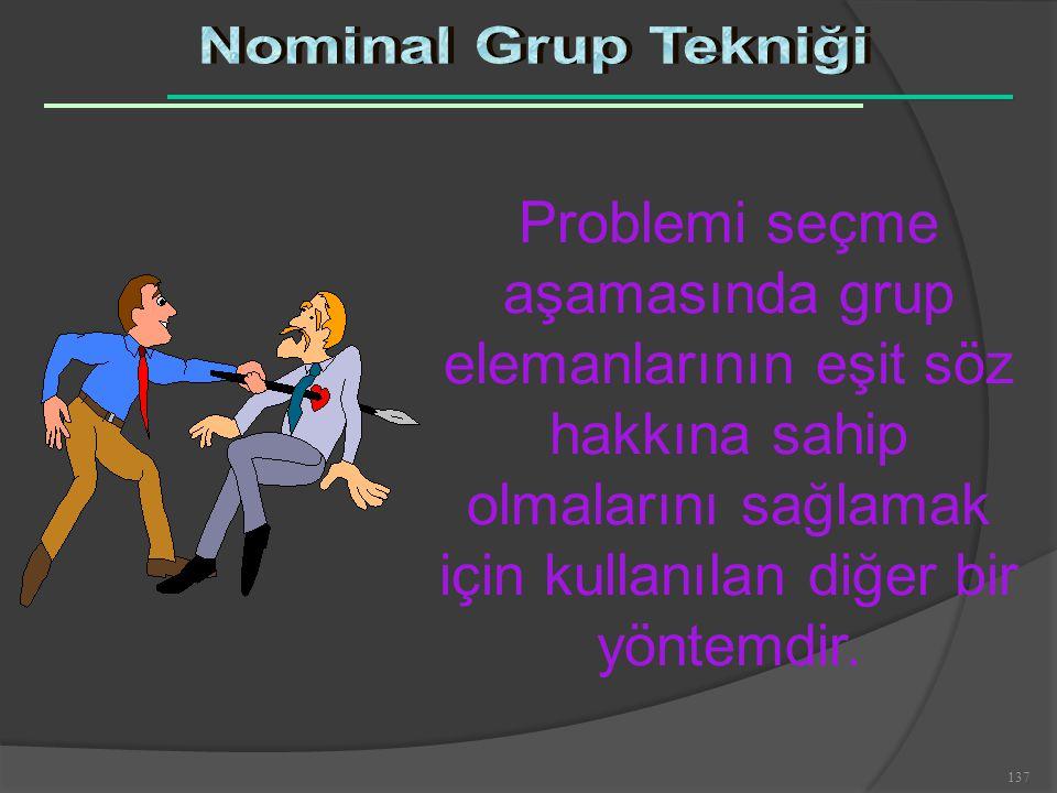 Nominal Grup Tekniği Problemi seçme aşamasında grup elemanlarının eşit söz hakkına sahip olmalarını sağlamak için kullanılan diğer bir yöntemdir.