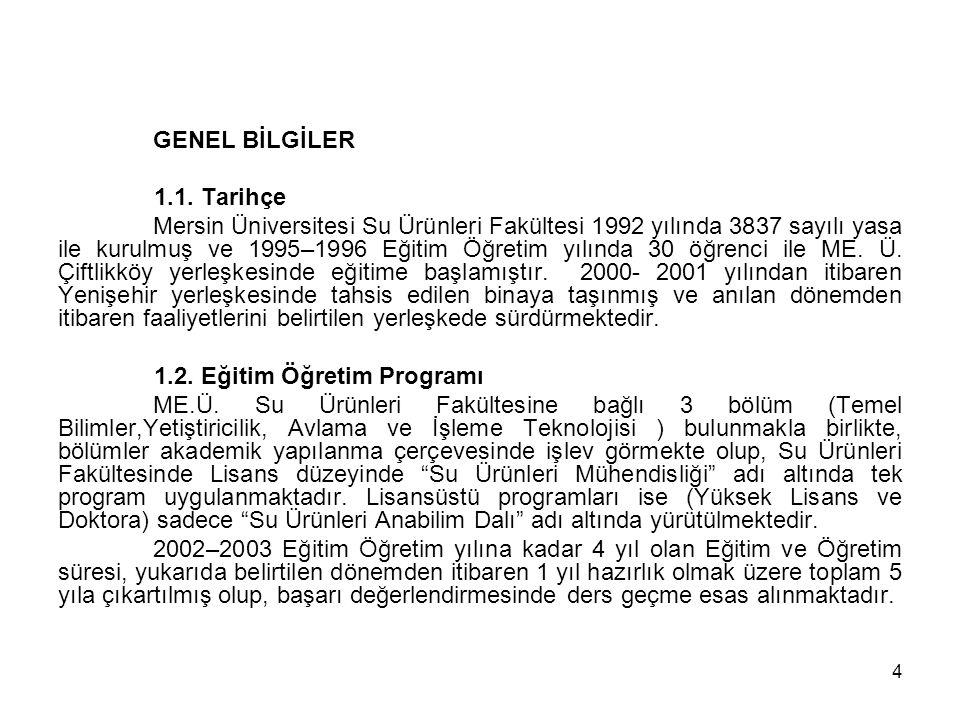 GENEL BİLGİLER 1.1. Tarihçe.