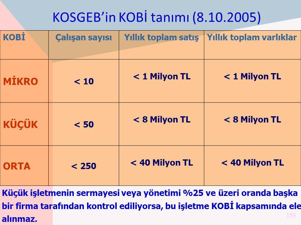 KOSGEB'in KOBİ tanımı (8.10.2005)