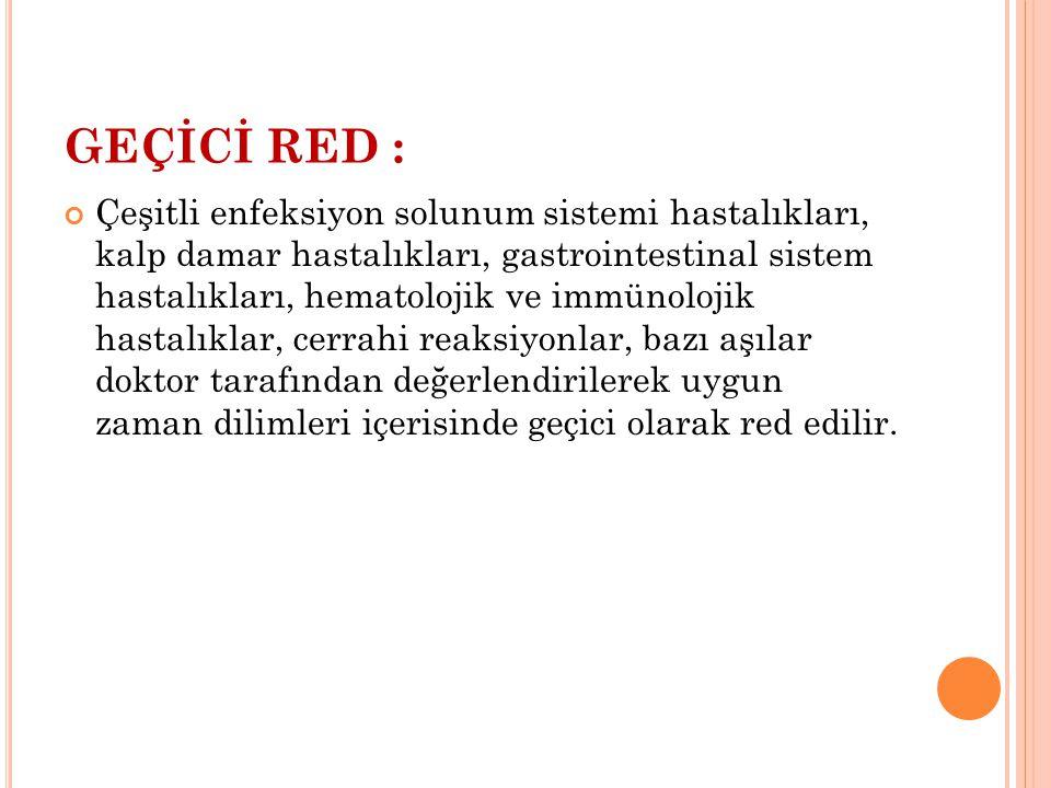 GEÇİCİ RED :