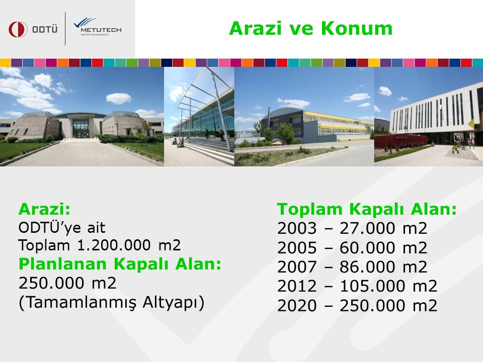 Arazi ve Konum Arazi: Planlanan Kapalı Alan: 250.000 m2