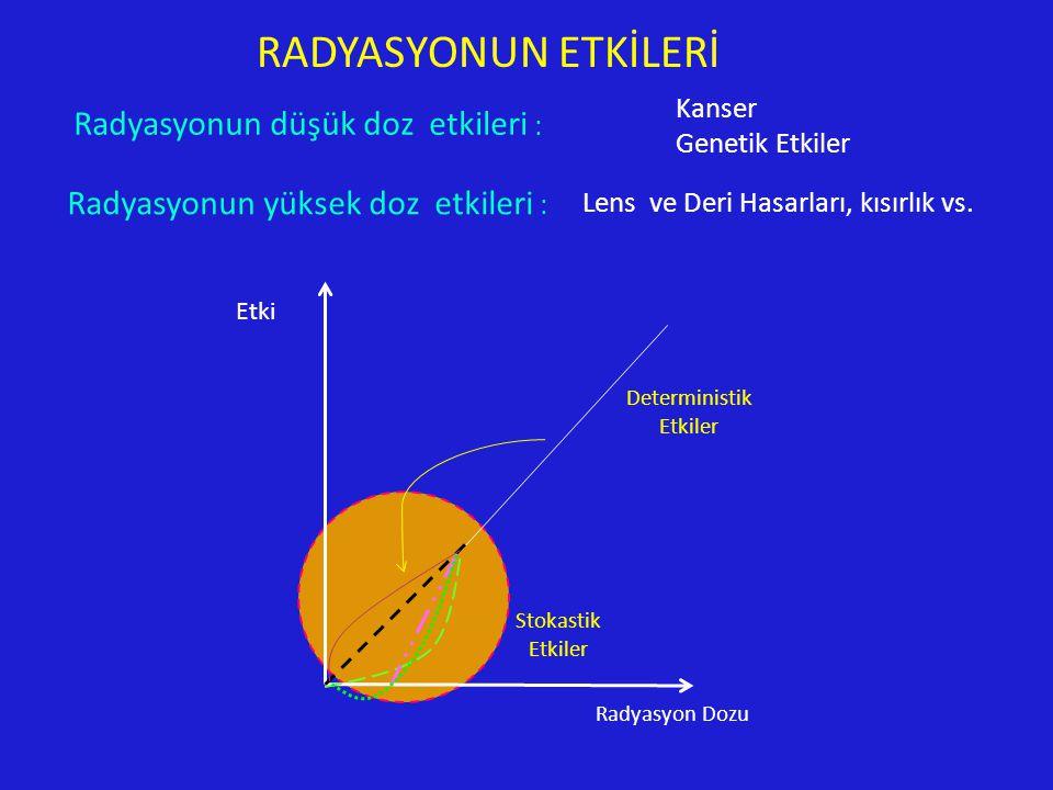 RADYASYONUN ETKİLERİ Radyasyonun düşük doz etkileri :