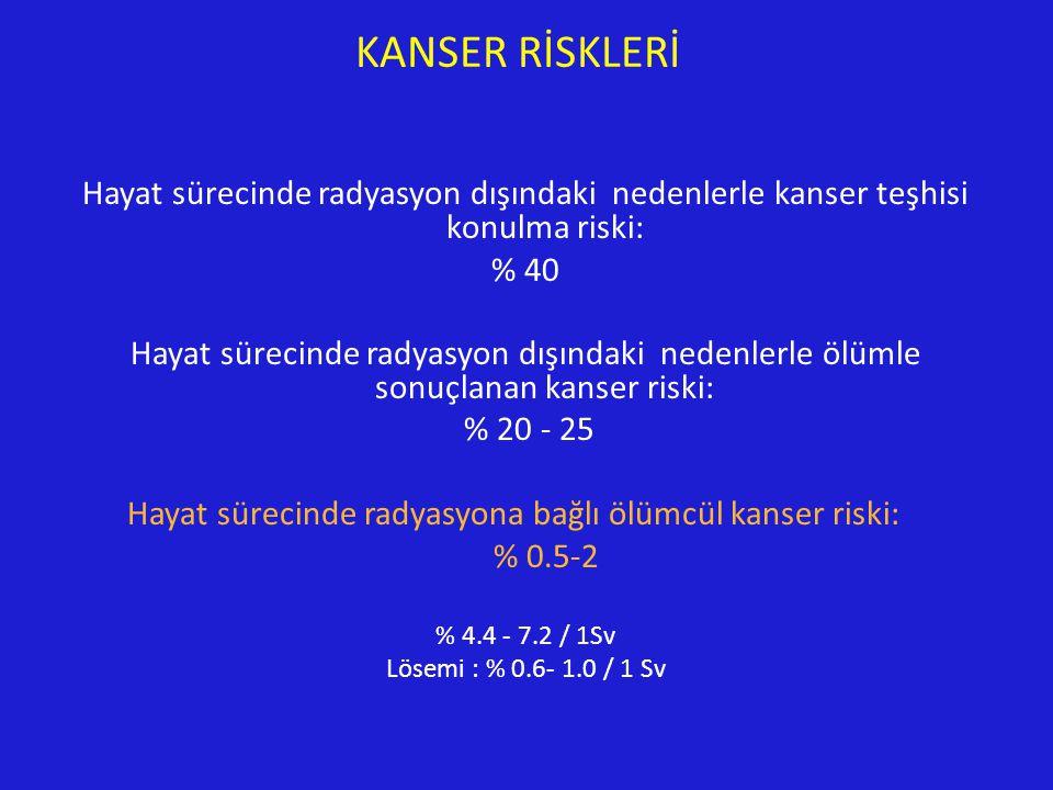 KANSER RİSKLERİ Hayat sürecinde radyasyon dışındaki nedenlerle kanser teşhisi konulma riski: % 40.