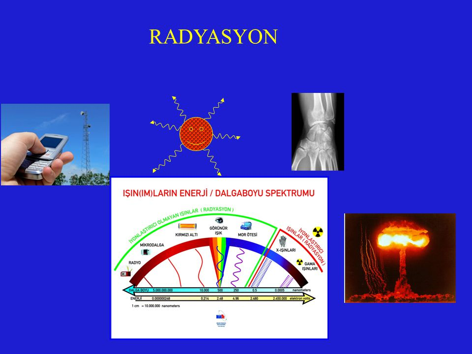 RADYASYON