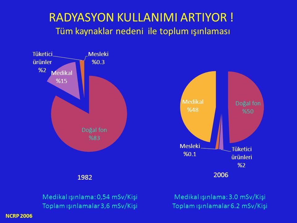 RADYASYON KULLANIMI ARTIYOR !