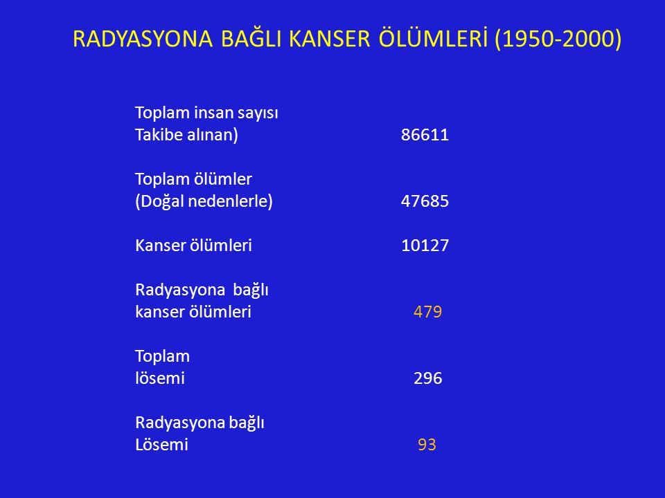 RADYASYONA BAĞLI KANSER ÖLÜMLERİ (1950-2000)