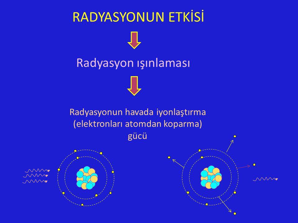 RADYASYONUN ETKİSİ Radyasyon ışınlaması