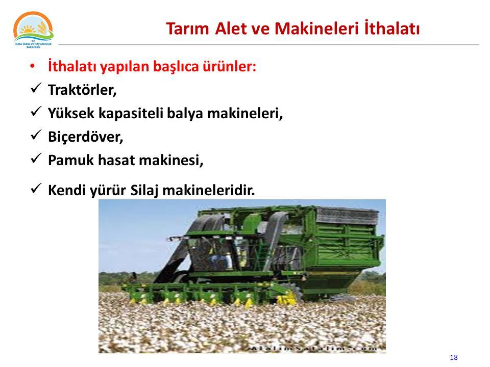Tarım Alet ve Makineleri İthalatı