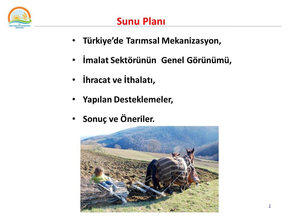 Sunu Planı Türkiye'de Tarımsal Mekanizasyon,
