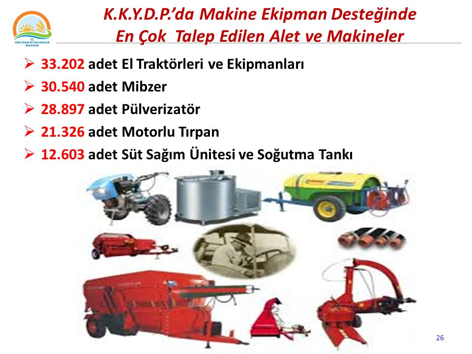 K.K.Y.D.P.'da Makine Ekipman Desteğinde