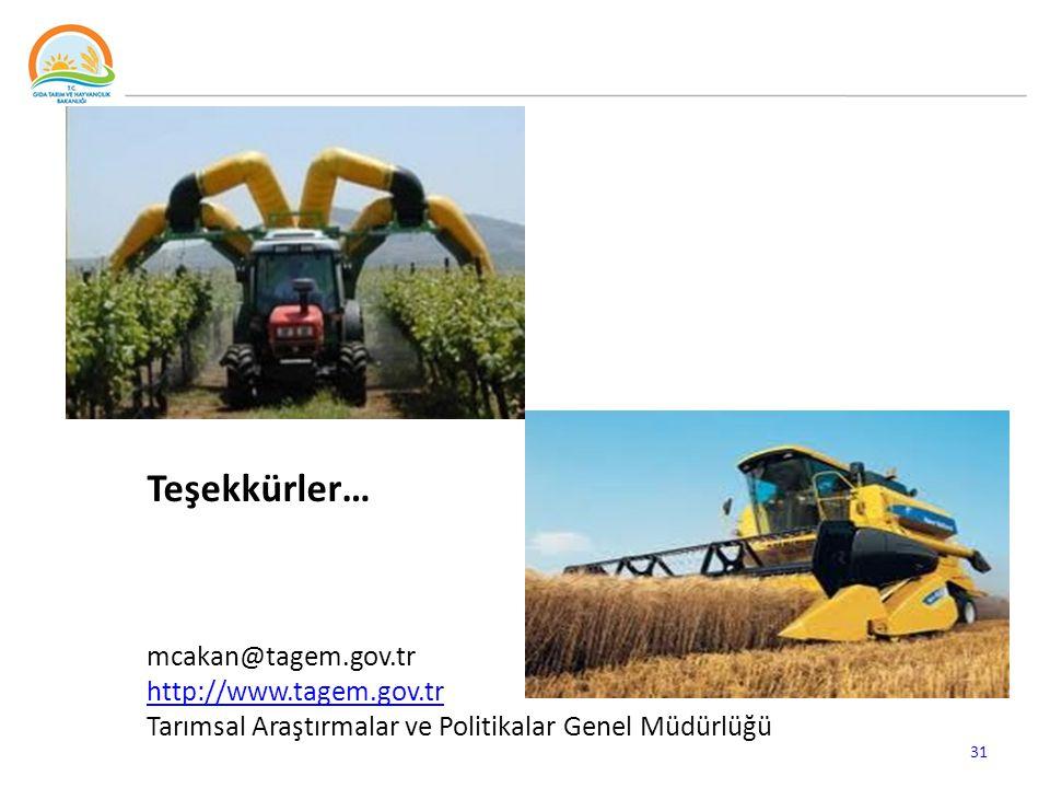 Teşekkürler… mcakan@tagem.gov.tr http://www.tagem.gov.tr