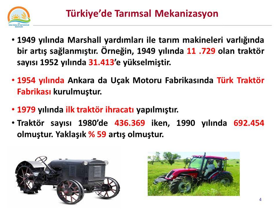 Türkiye'de Tarımsal Mekanizasyon
