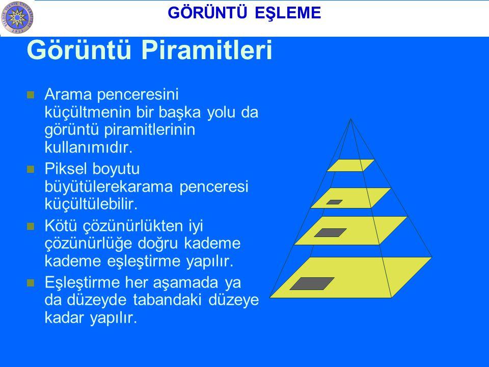 Görüntü Piramitleri GÖRÜNTÜ EŞLEME