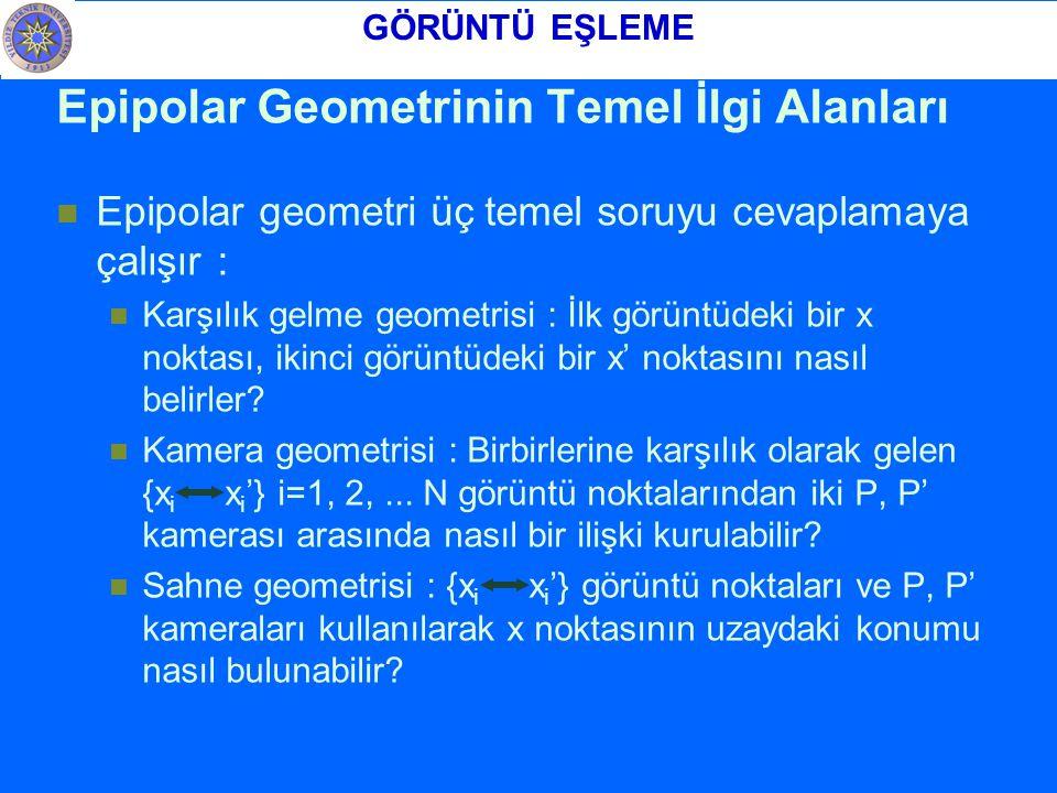 Epipolar Geometrinin Temel İlgi Alanları
