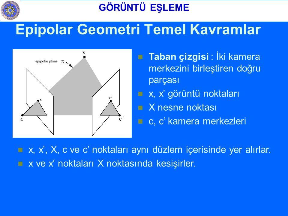 Epipolar Geometri Temel Kavramlar