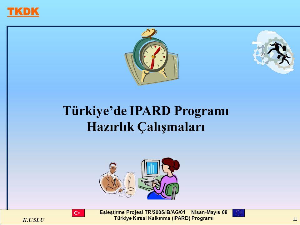 Türkiye'de IPARD Programı