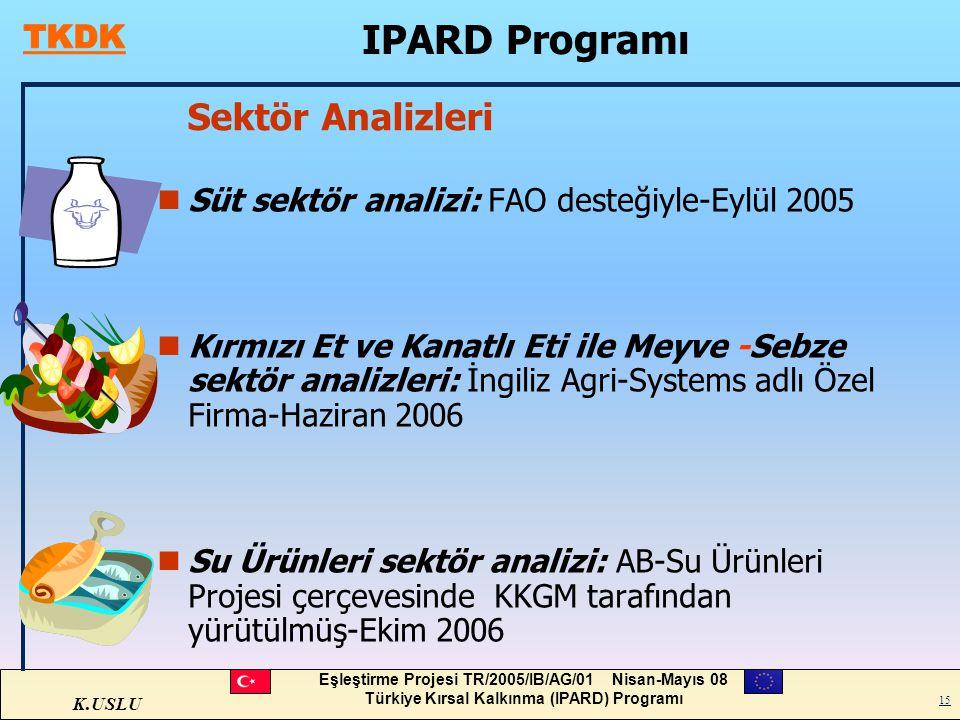 IPARD Programı Sektör Analizleri